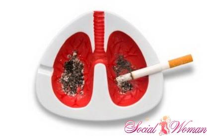 Как курение влияет на организм человека